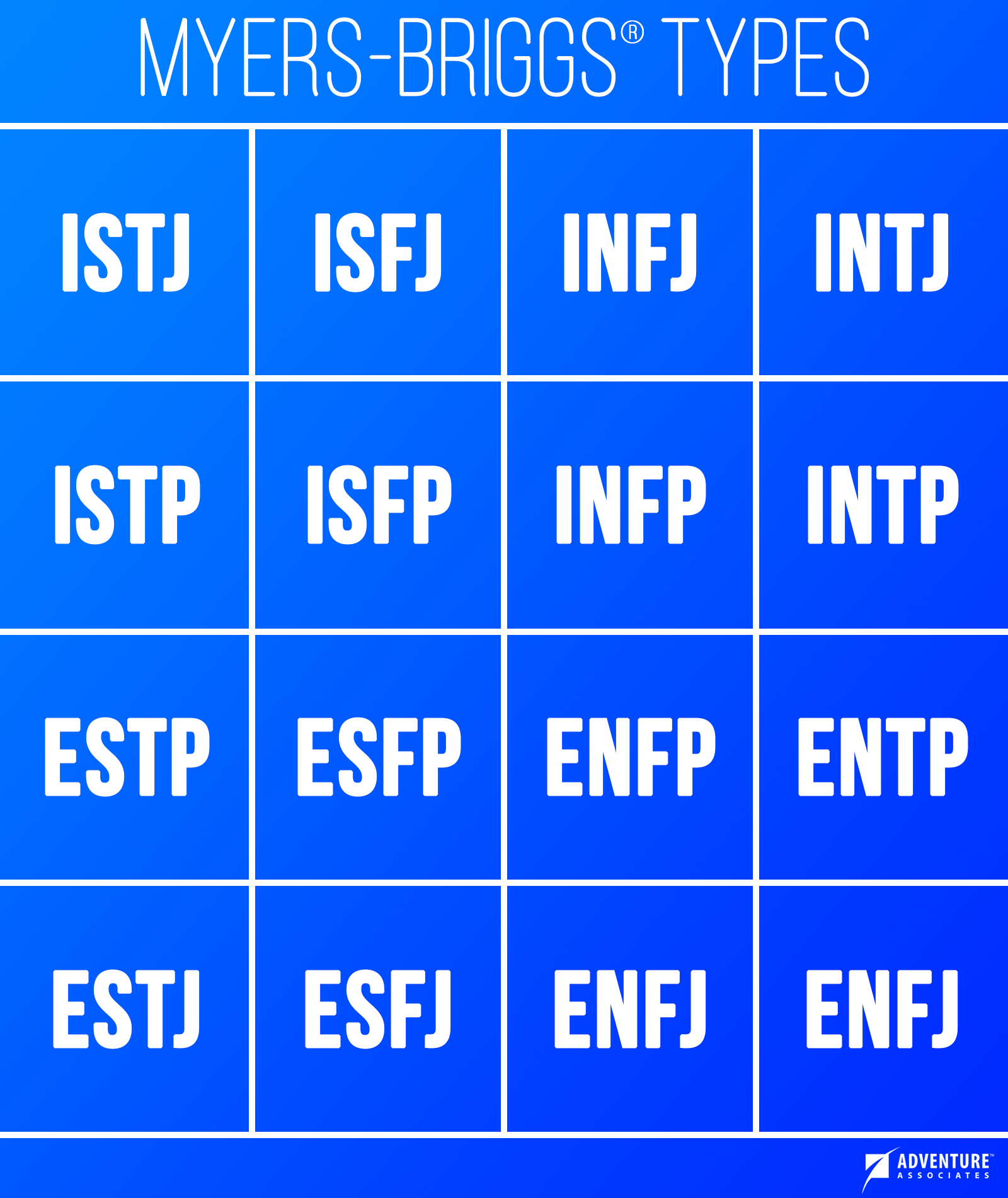 15+ Myers Briggs Personality Type Charts of Fictional Characters