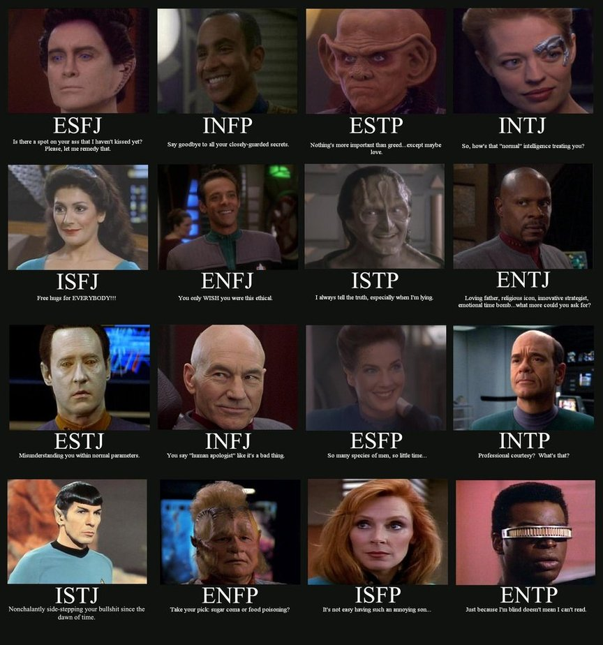 star-trek-myers-briggs-types