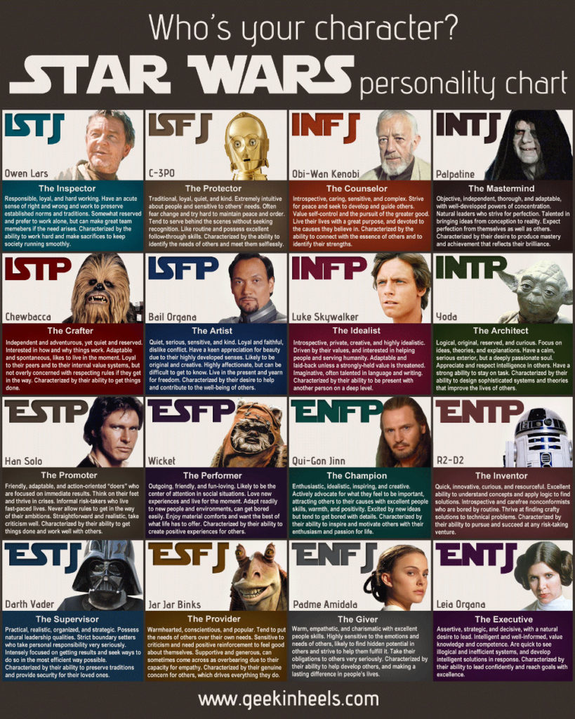 star-wars-myers-briggs-types
